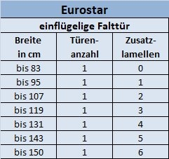 MARLEY Falttür Eurostar mit Fenster, (037295) weiß, mit Schloss, BxH 83x205 cm